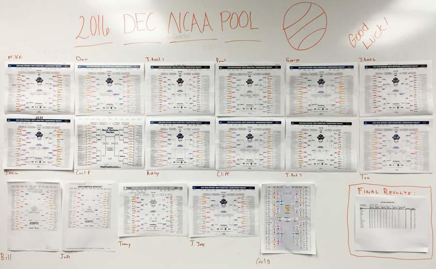 NCAA-Brackets